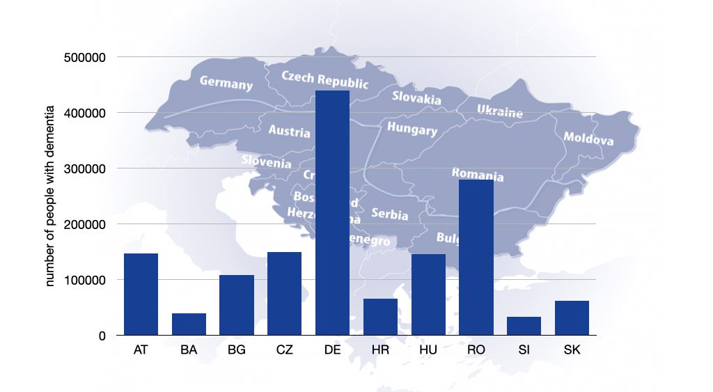 Number of people with dementia in Southeastern Europe
